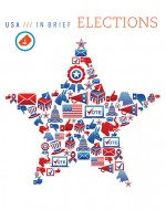 Elections USA_In Brief Series (2016 ed.) front cover has many icons illustrating the many aspects of voting.
